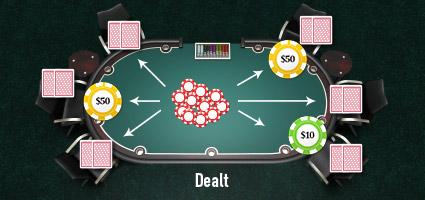 Deal rakeback calculation method